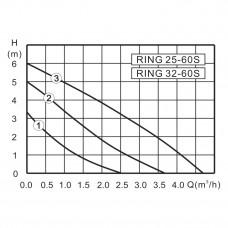ZOTA RING 25-60 180